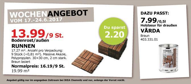 IKEA RUNNEN Bodenrost Aussen 30x30 Cm 2 Fur 1399EUR 14