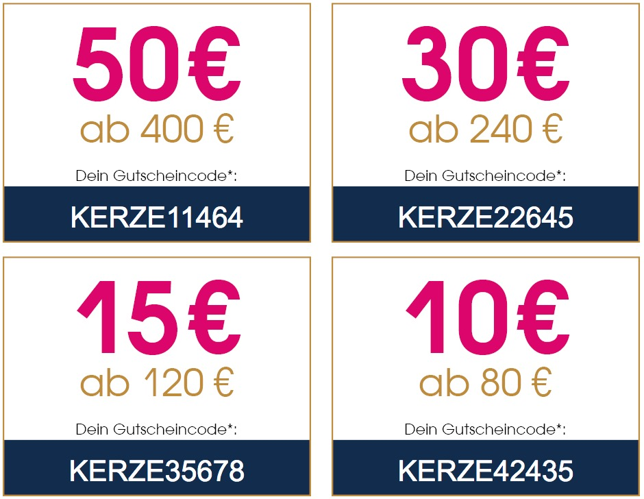 Babymarkt.de - bis zu 50€ Rabatt auf fast alles: z.B. RECARO Kindersitz Zero. 1 Elite i-Size Aluminium Grey