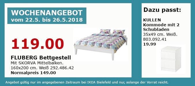 IKEA FLUBERG Bettgestell 160x200 cm
