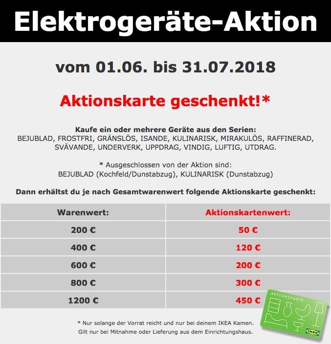 IKEA Kamen Elektrogeräte-Aktion: bis zu 450€ Aktionskarte geschenkt